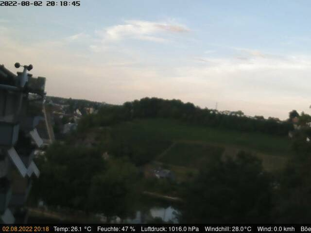 weer Webcam Neuhausen am Rheinfall