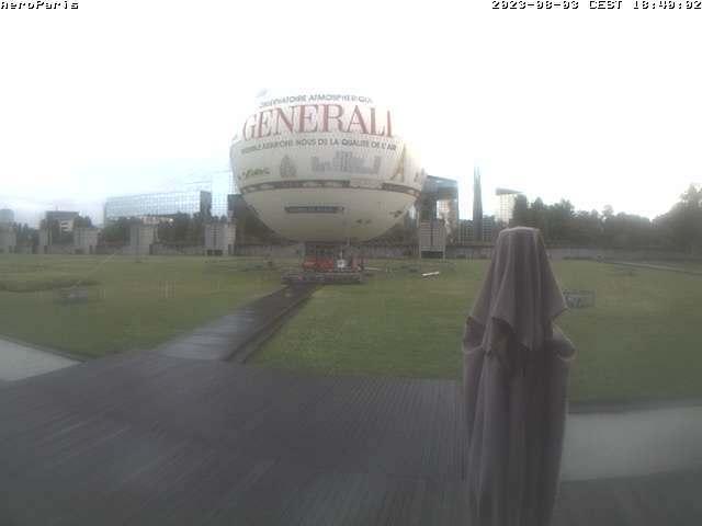 Wetter Webcam Paris Montsouris